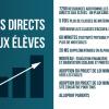 Baisse de taxes scolaires partout au Québec – Projet de loi numéro 166 portant sur la réforme du système de taxation scolaire
