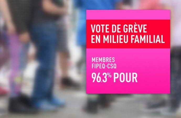 Garderies en milieu familial – Les éducatrices amorceront une grève à compter du 31 janvier