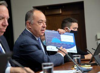 COVID-19 – Le ministre Dubé demande 28 jours d'effort pour casser la 2e vague