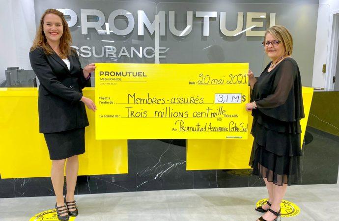 Promutuel Assurance Centre-Sud dévoile d'excellents résultats financiers pour 2020 et distribue une ristourne de 3,1 M$ à ses membres-assurés